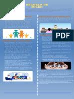 Infografia Escuela de Milán