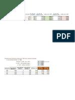 Propuesta Almacen y Ruta Pesquero-Terminal