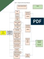 Diagrama causa-efecto-etapa de planificacion-Hinostroza gonzales joseph