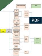 Diagrama causa-efecto-etapa de planificacion-Hinostroza gonzales joseph.docx