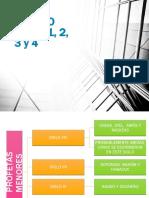 REPASO Clases 1, 2, y 4