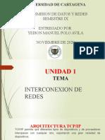 ACTIVIDAD 1 TRANSMISION DE DATOS.pptx