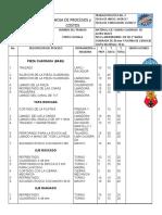 HOJA DE PROCESOS DE PORTA CUCHILLA
