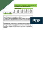 Taller en Excel de Ingeniería Económica