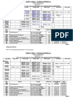 Timetable (7.02.2011 to 12.02.2011) Week 5