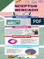 infografia conceptos