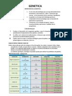 DEFINICION DE LA GENETICA.docx