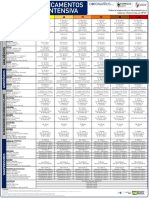 Doses_equivalencia_CTI_COVID_A3-Revisada