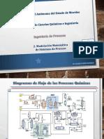 Capítulo 2. Modelación Matemática de Sistemas de Proceso 2020.pdf