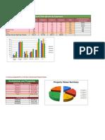 Berania and Maderazo -- Worksheet and Charts