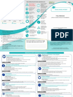 fiche-conseils-patients-folfirinox-vf-25881.pdf