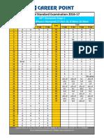 Answer-Key-Format-IAPT-Olympiads-2016-17-Physics.pdf