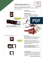 Virtuelle Identitäten auf Orkut, Facebook und Buzz