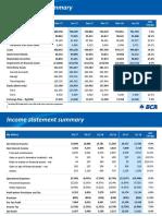 20180726-ringkasan-finansial-per-juni-2018.pdf