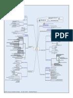 MindCert_CISSP_Access_Control_MindMap.pdf