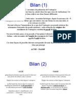 LECTURE DES ETATS FINANCIERS COMPLÉMENT Bilan