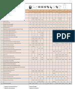 Общая Таблица оборудования