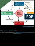 cristallographie 6 (1).pdf