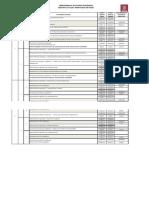 Cronograma de actividades. Modernización del Estado