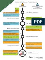 Doctoral_Timeline