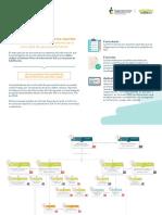 esquemadehabilitaciondelosreportes.pdf
