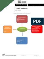 PA1 Sistemas de información