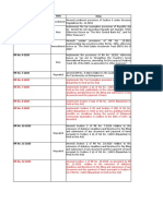 Citation listing