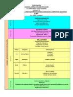 esquema alternativo de investigación propuesta
