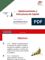 Sesión 10 Apalancamiento y Estructura de Capital 2020