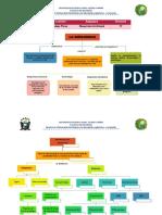 La bioquimica y moleculas biologicas. Ses.1-Bio Amb..pdf