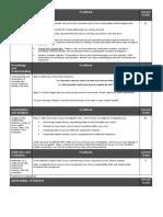 feedback document - investigation