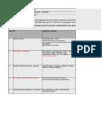 7. Job Safety Analysis (JSA)