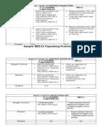 LOBOC_302826_LASCUNA_LDM2_UNPACKING-OF-MELCS (1).docx