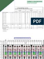Line Loss Comparison CO2 VS NH3