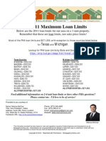 MTP_FHA2011MaxLoanLimits_121010