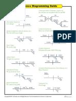 sentence_diagramming_guide