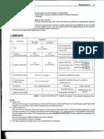 Kubota BX2200 Operators Manual.pdf