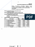 Analisis Standar Belanja 1