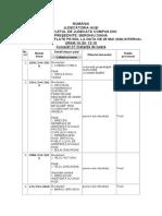 lista cauzelor care se vor judeca la 25.05.2020 -C1