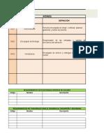 Requerimientos funcionales y no funcionales del proyecto