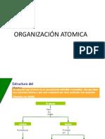 2da Clase Organizacion atomica