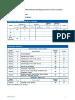Maestría Ingeniería de Seguridad Contra Incendios (Universidad de Alcala-España).pdf