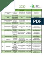 Directorio PNIT 2020.pdf