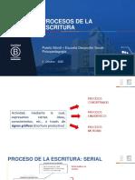 2_PROCESOS DE LA ESCRITURA_Cuetos