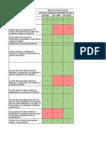 check list de sistemas integrados de gestion