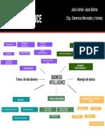 Mapa Mental Business Intelligence.pdf