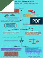 Proceso de diseño (1)
