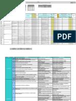 IPERC-CSR-D-061 INSTALACION DE EQUIPO CIRCUTOR CAVA 251 EN TD,BT, SED AEREA.xls