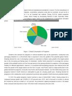 Market Analysis of Isopropyl Alcohol
