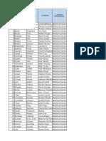 Situación de envío de datos de internos de ciencias de la salud. Universidades (2).xlsx